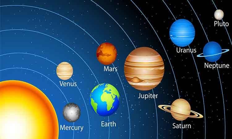 planeti v astrologiji