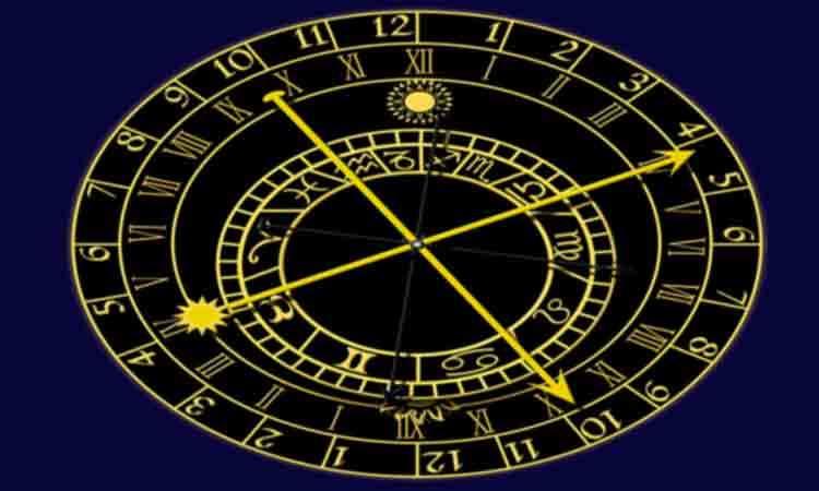 Ravnotežje v horoskopu
