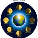 Delavnica Izkoristite moč mrkov z astrologinjo Ireno Stopar