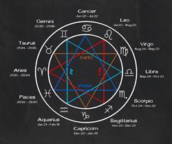 astrološki tečaj Denar in materialno stanje v rojstnem horoskopu z astrologinjo Ireno Stopar