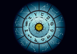 Horoskop in 12 hiš zodiaka