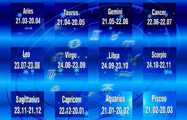Letni horoskop 2018 za vsa astrološka znamenja
